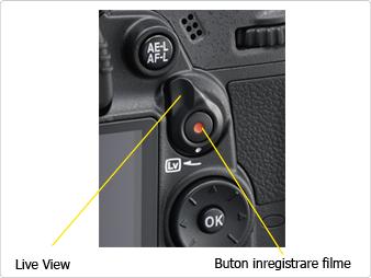 Nikon D7000 - D-Movie
